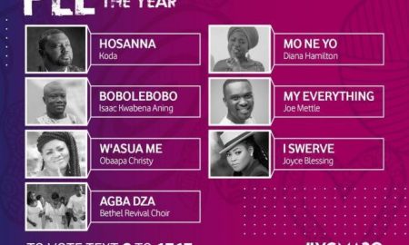 VGMA 2019: Nominees For Reggae Dancehall Song Of The Year