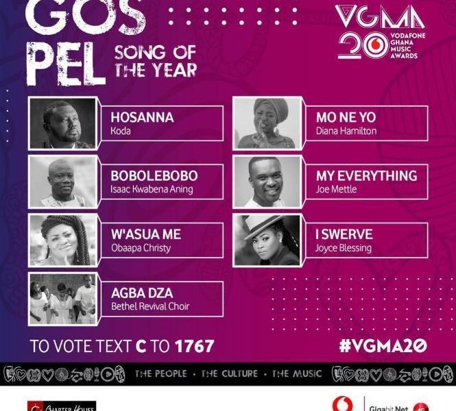 VGMA 2019: Nominees For Gospel Song Of The Year » Gossips24 com
