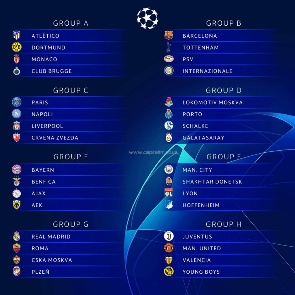 Uefa Champion League Group Tables